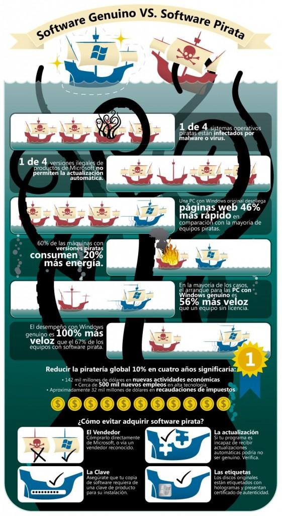 infografia microsoft